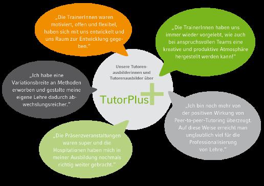 TutPlus_cloud